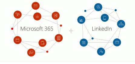 Micsoroft plus LinkedIn Social Graph